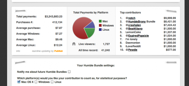Humble Bundle V payment breakdown stats